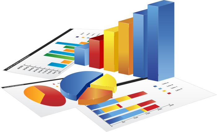 CRM Software Reporting, Marketing and Analytics